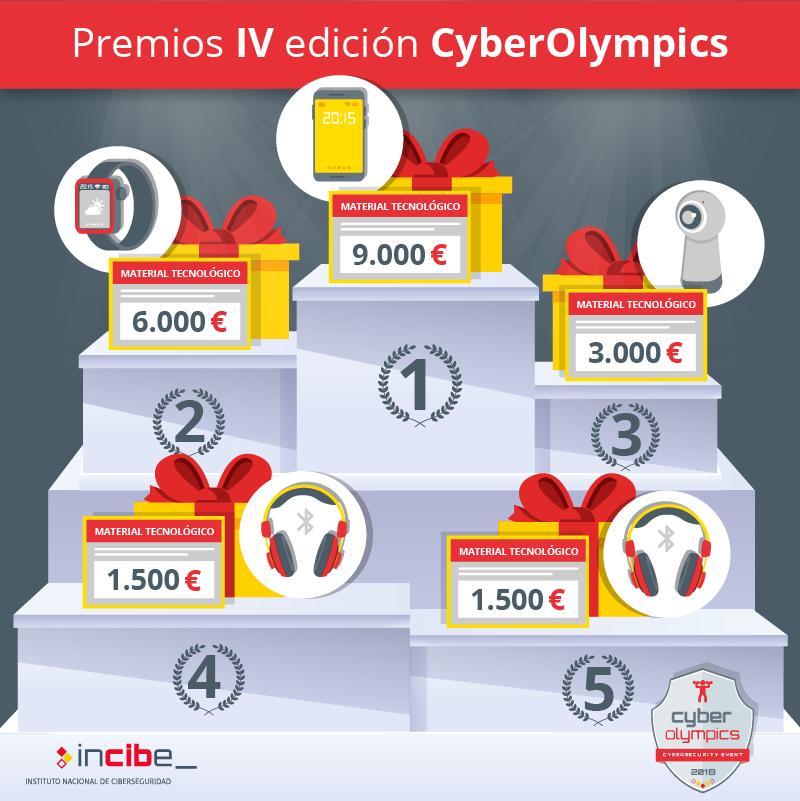myd-354_premios_cyberolympics_v2
