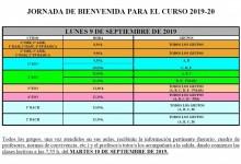 Photo of JORNADA DE BIENVENIDA PARA EL CURSO 2019-20